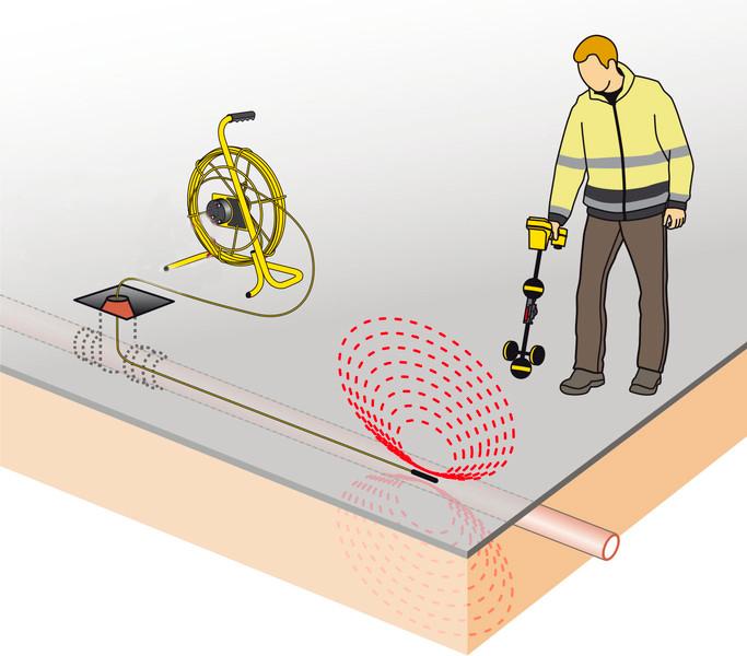 localización y detección de tuberías