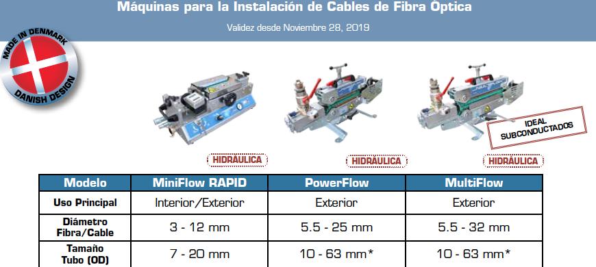 Máquinas de soplado de fibra óptica